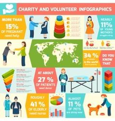 Volunteer infographic set vector