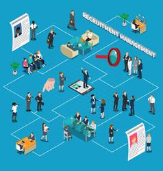 Recruitment hiring hr management isometric people vector