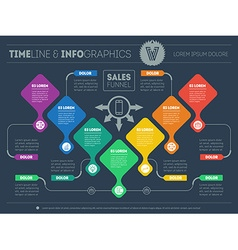 Infographic of sales pipeline presentation of vector image