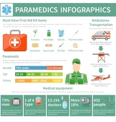 Paramedic infographics layout vector