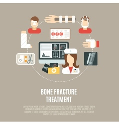 Fracture Bone Treatment vector image
