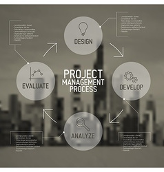 Modern Project management process scheme concept vector image vector image