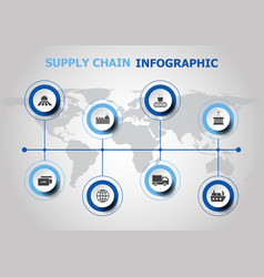 Infographic design with supply chain icons vector