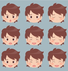 Facial expression vector