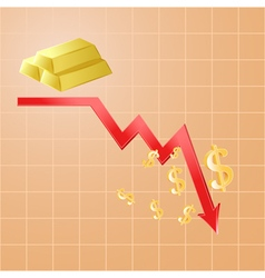 Fall in gold prices vector
