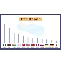 Fertility rates infographics vector