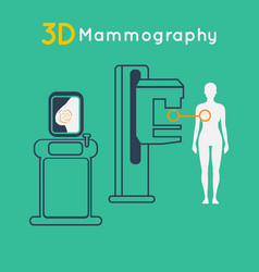Breast cancer 3d mammography vector