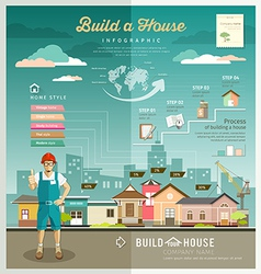 Building constructions your house engineering vector image vector image