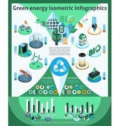 Green energy isometric infographics vector