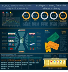 Public transportation infographics tram trolleybus vector