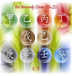 10 heavenly stems vector