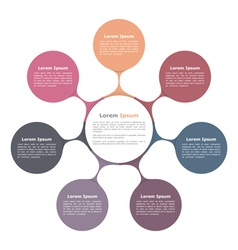 Circle flow chart with seven elements vector