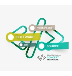 Programming infographic concept vector image