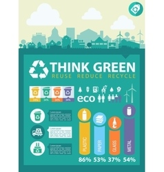Waste segregation infographics vector