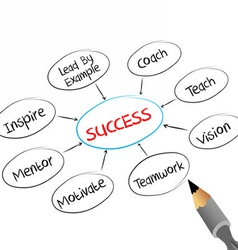 to succeed vector image vector image