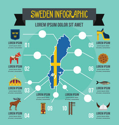 sweden infographic concept flat style vector image