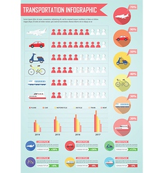 Transportation infographic design element vector image