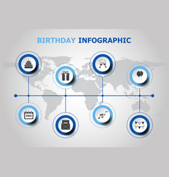 Infographic design with birthday icons vector