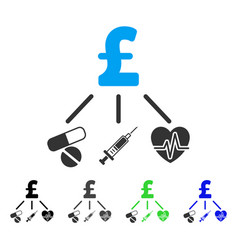 Medical pound budget flat icon vector