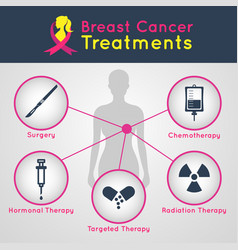 breast cancer treatment icon infographics vector image