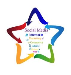 Social media with arrows star shape logo vector