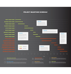 Project timeline graph - gantt progress chart vector