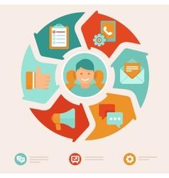flat customer service concept vector image