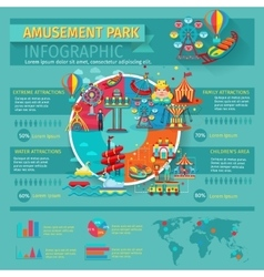 Amusement Park Infographics vector image vector image