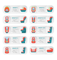 baby car seat infographics isolated on a white vector image