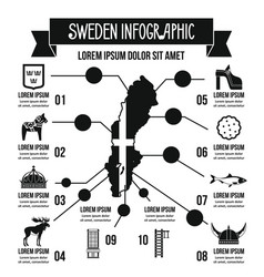 Sweden infographic concept simple style vector