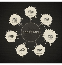 Eyes set of emotions vector