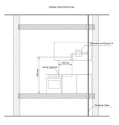 Gas pipe scheme in vector