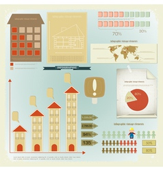 Vintage infographics vector