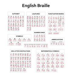 english version of braille alphabet numbers and vector image