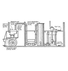 Gas-producer plant vintage vector