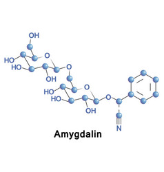 Amygdalin is a poisonous cyanogenic glycoside vector