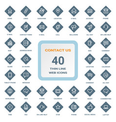 Contact us - set of thin line web icons on a vector