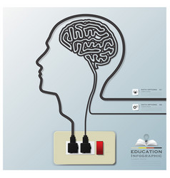Head and brain shape electricline education vector