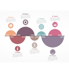 Timeline infographics template with circles vector