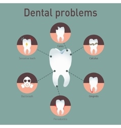 Medical infografics dental problems vector