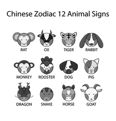 Chinese zodiac gray vector