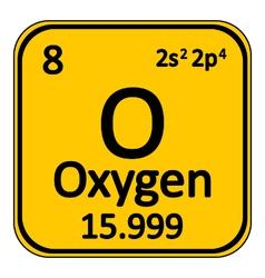 Periodic table element oxygen icon vector