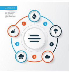 Weather icons set collection of moisture wet vector