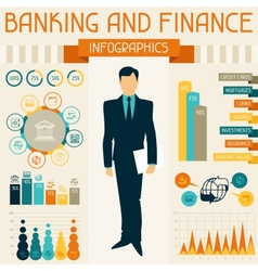 Banking and finance infographics vector