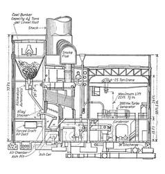 Boiler house vintage vector