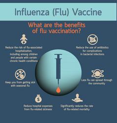 Influenza vaccines vector