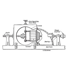 Reaction wheel vintage vector