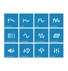 Sound wave types icons on blue background vector
