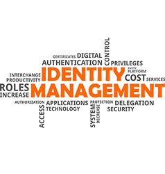 Word cloud identity management vector
