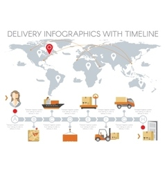 Delivery infographics with timeline vector